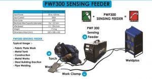 PWF SENSING FEEDER